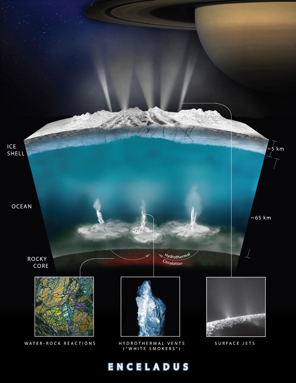 enceladus_layout_4_10