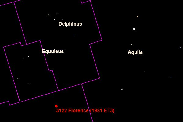 Star chart used to roughly find the location of Florence in the night sky (credit: Tony Dunn)